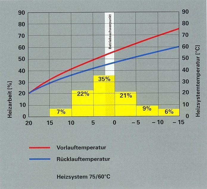 heizungsbetrieb.de | Hydraulischer Abgleich
